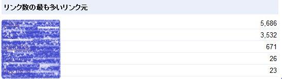 YahooモバイルTDP やってしまったかな?と思ったこと。